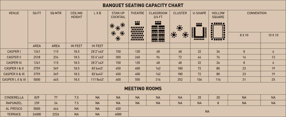Novotel Imagica Banquet Options